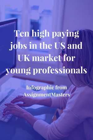 Ten high paying jobs in the US and UK market for young professionals - Infographic by Mary Kleim | JLV College Counseling Blog
